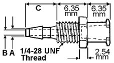 More info on Female Luer Bulkhead Connectors